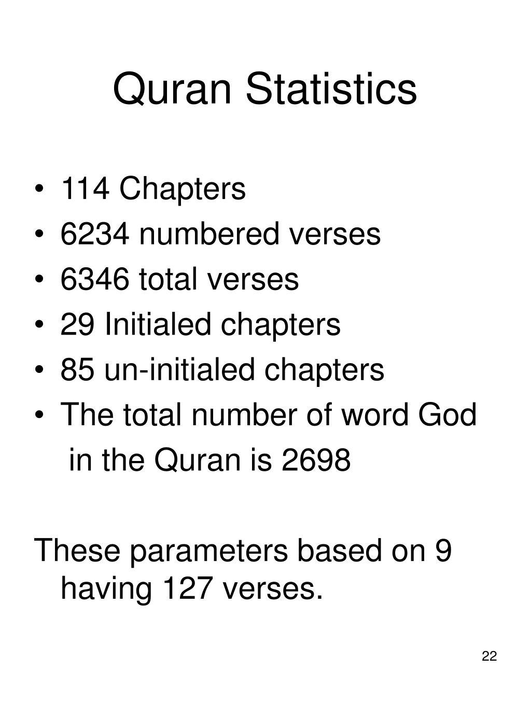 Quran Statistics