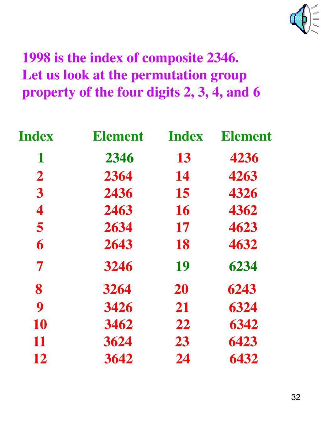 1998 is the index of composite 2346.