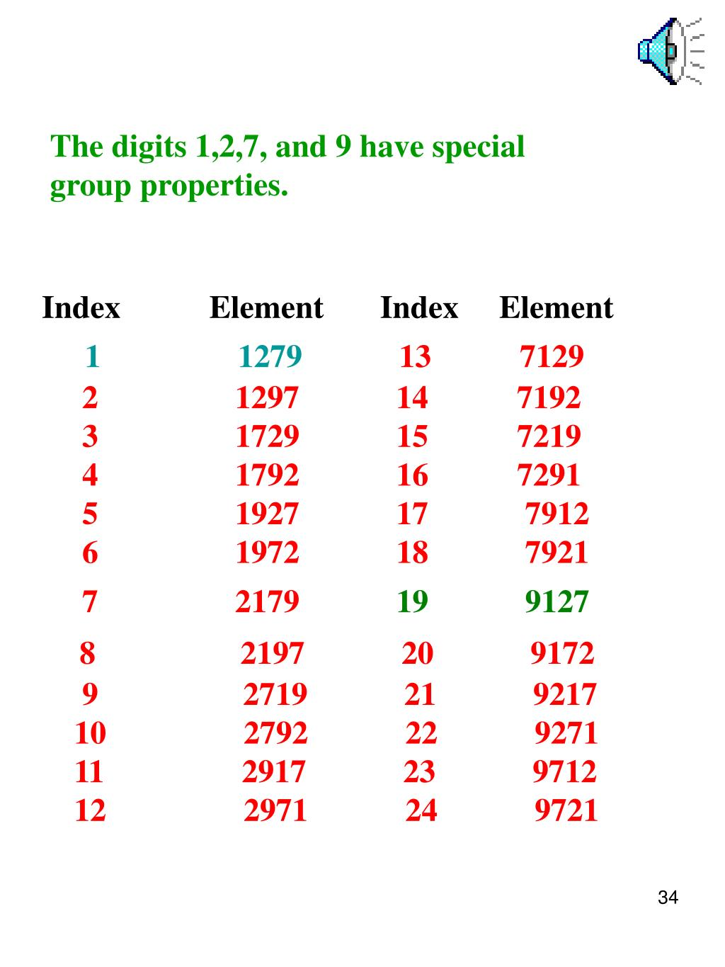 The digits 1,2,7, and 9 have special