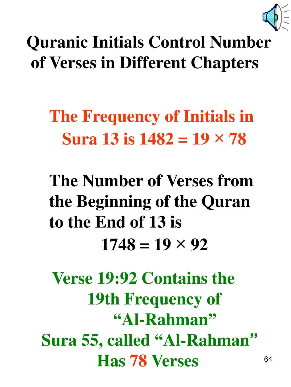 Quranic Initials Control Number