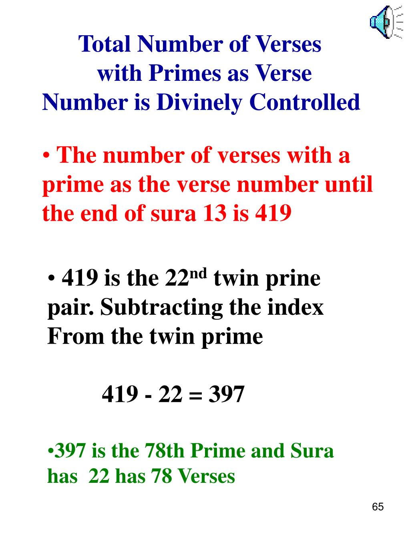 Total Number of Verses