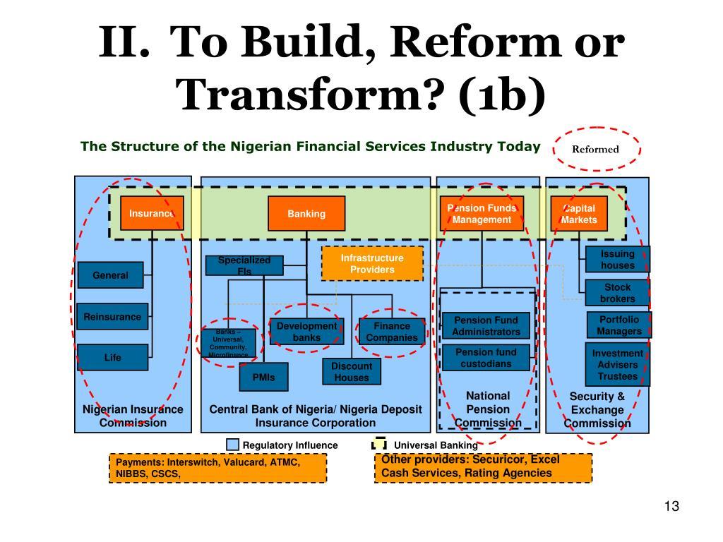 II.To Build, Reform or Transform? (1b)