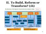 ii to build reform or transform 1b