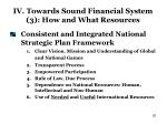 iv towards sound financial system 3 how and what resources