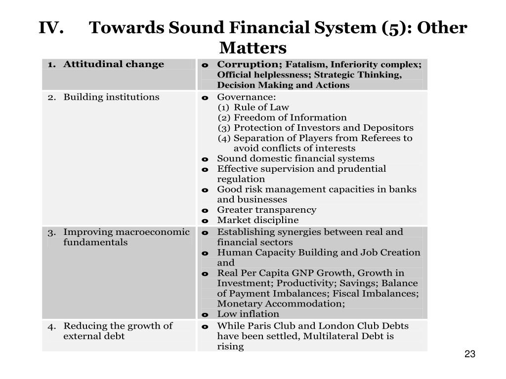 IV.Towards Sound Financial System (5): Other Matters