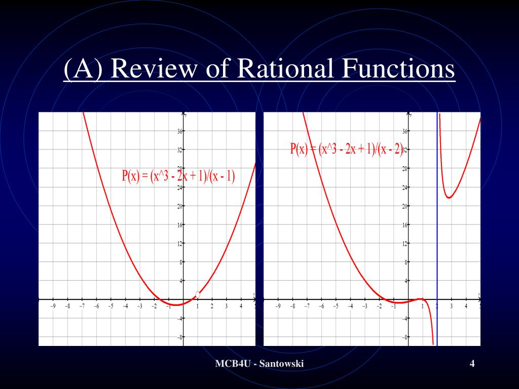 (A) Review of Rational Functions