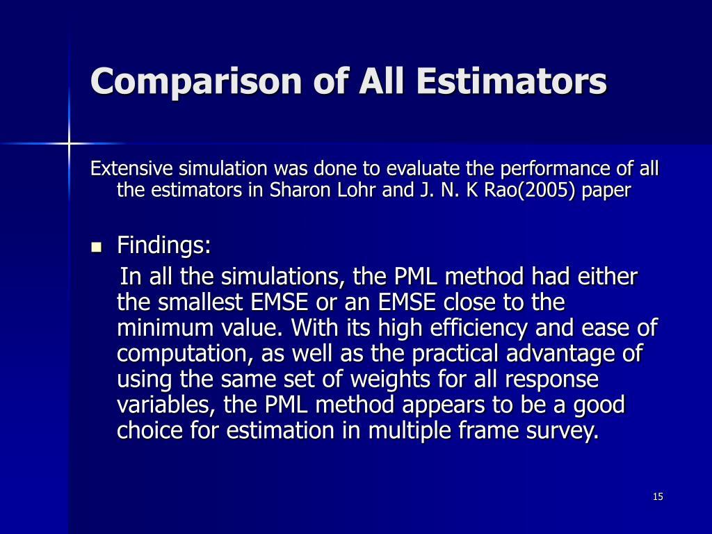 Comparison of All Estimators