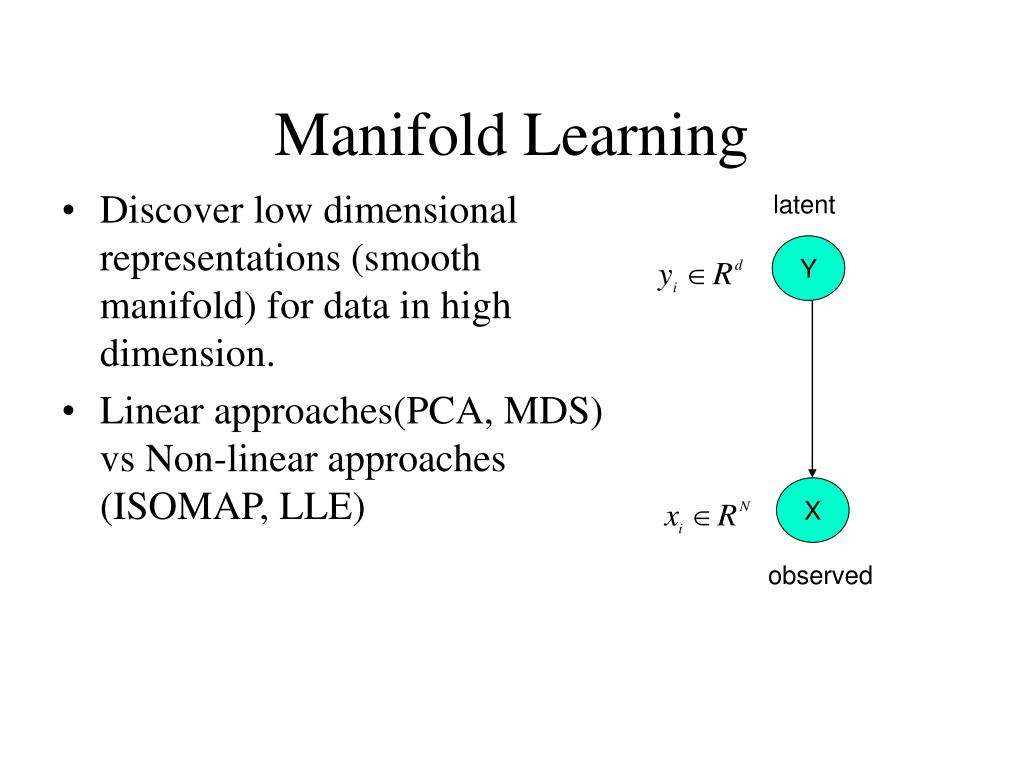 Discover low dimensional representations (smooth manifold) for data in high dimension.