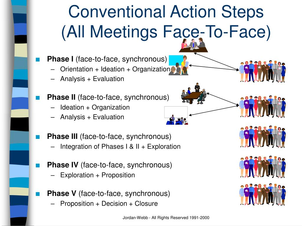 Conventional Action Steps