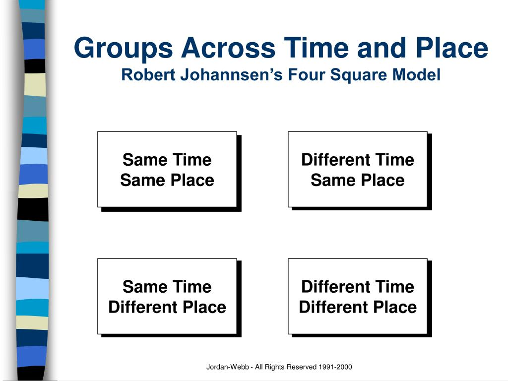 Groups Across Time and Place