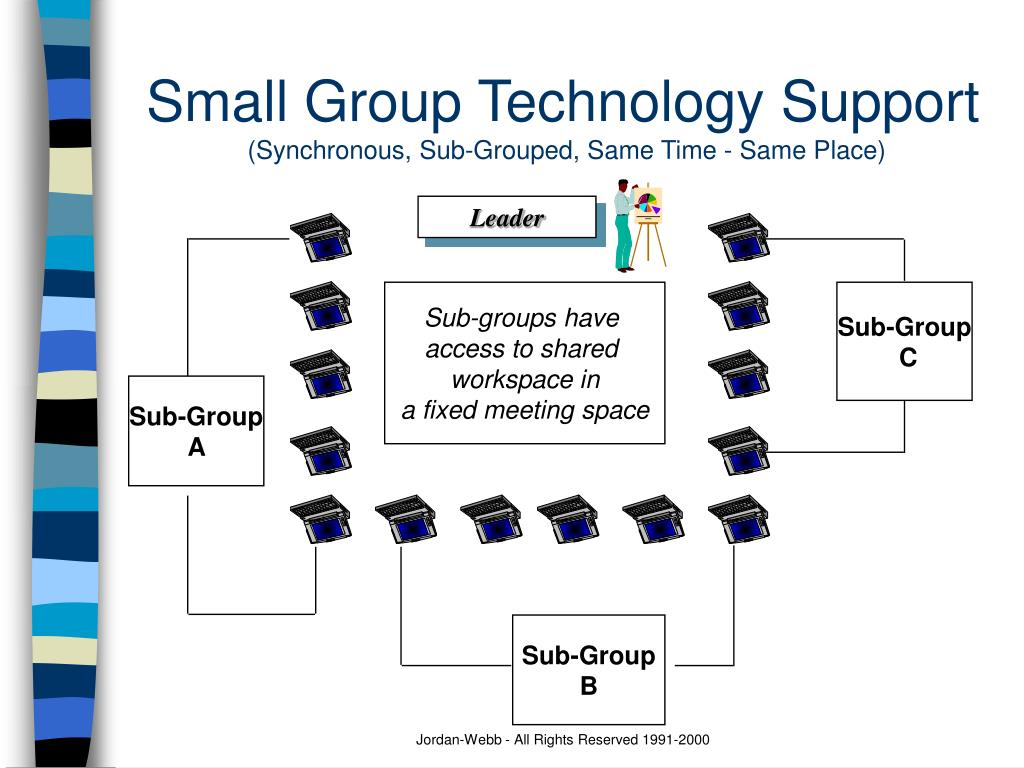 Small Group Technology Support
