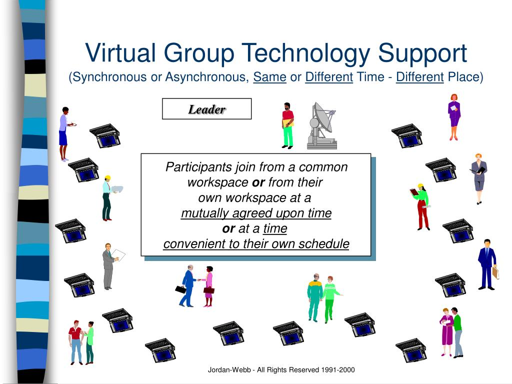 Virtual Group Technology Support