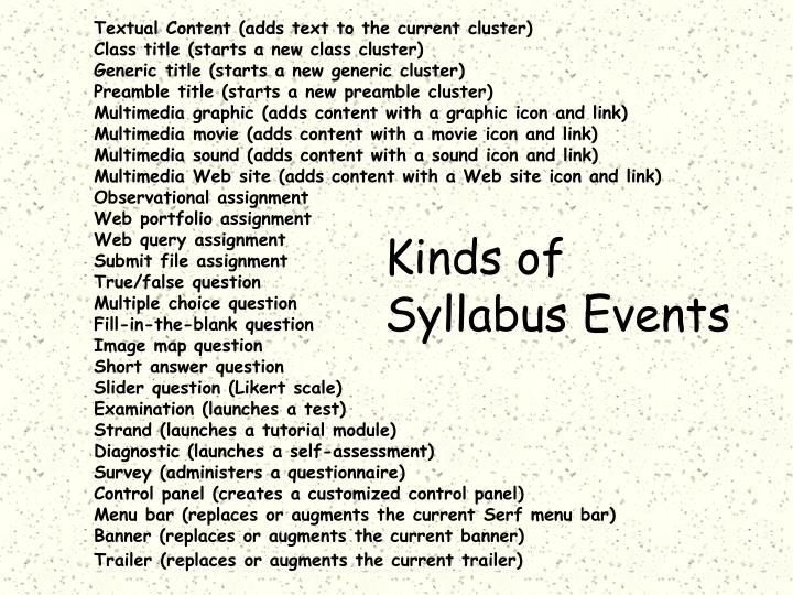 Kinds of Syllabus Events