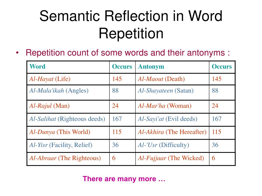 Semantic Reflection in Word Repetition