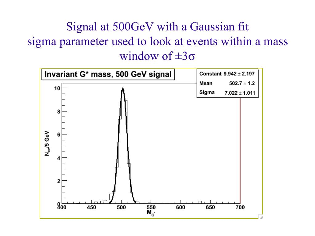 Signal at 500GeV with a Gaussian fit