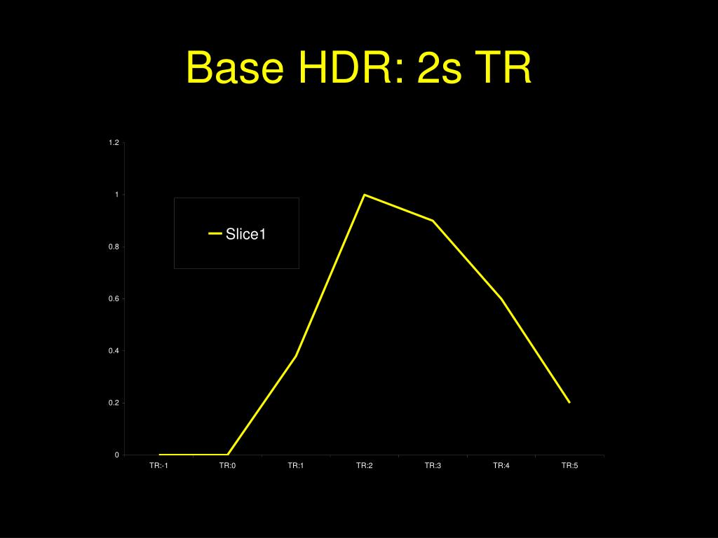 Base HDR: 2s TR