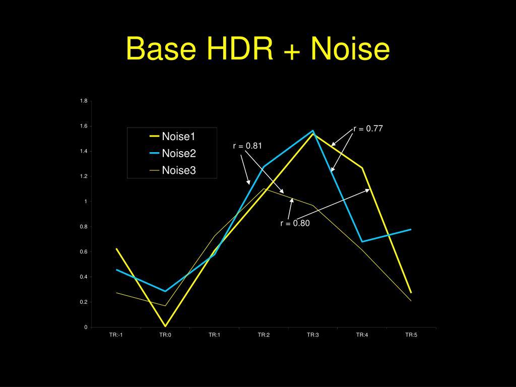 Base HDR + Noise