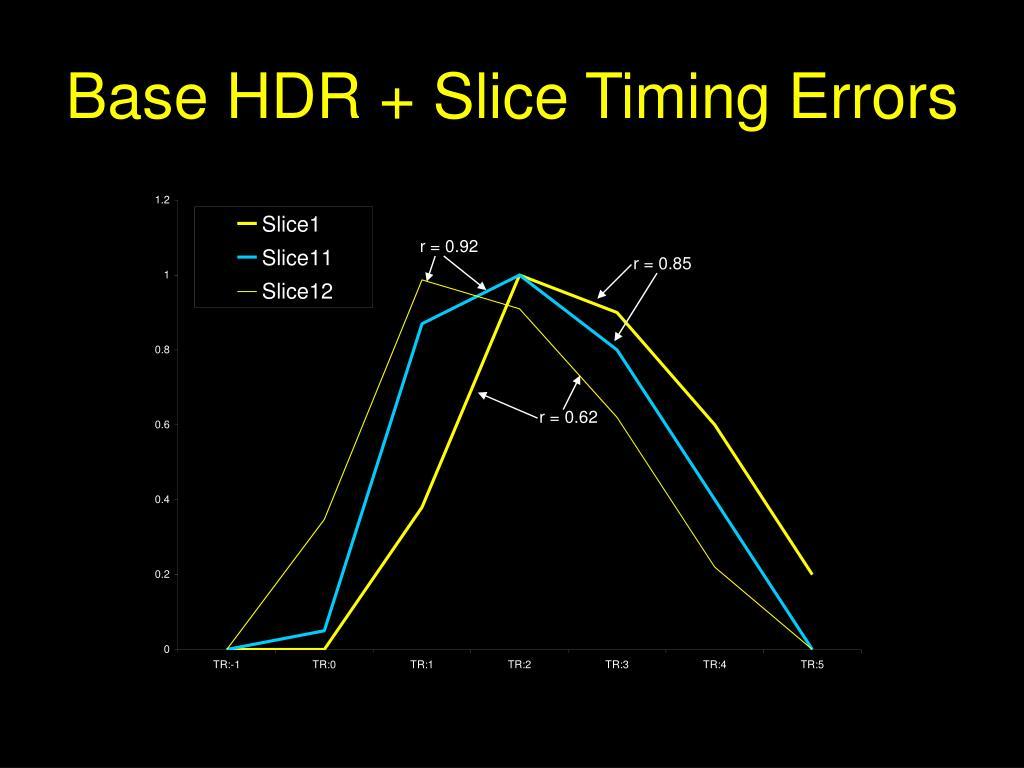 Base HDR + Slice Timing Errors