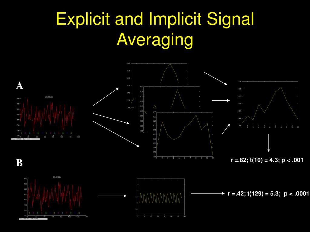 Explicit and Implicit Signal Averaging