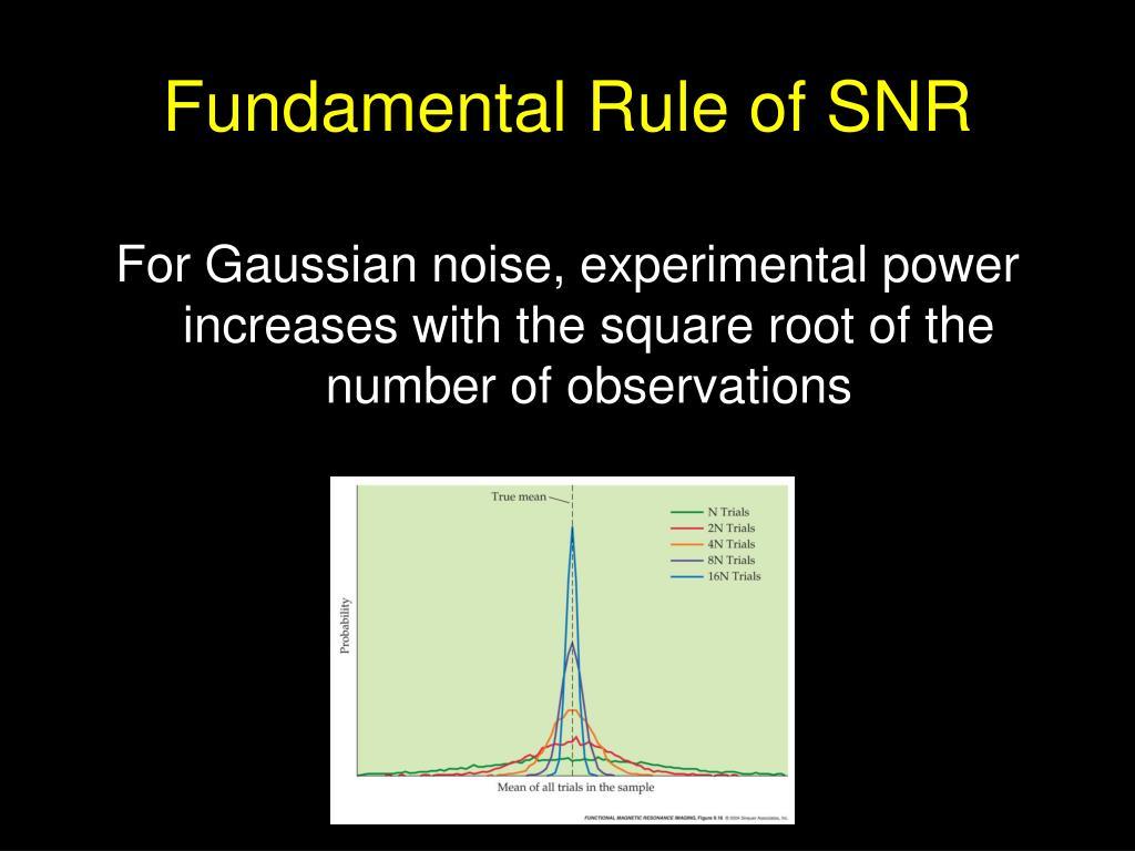 Fundamental Rule of SNR