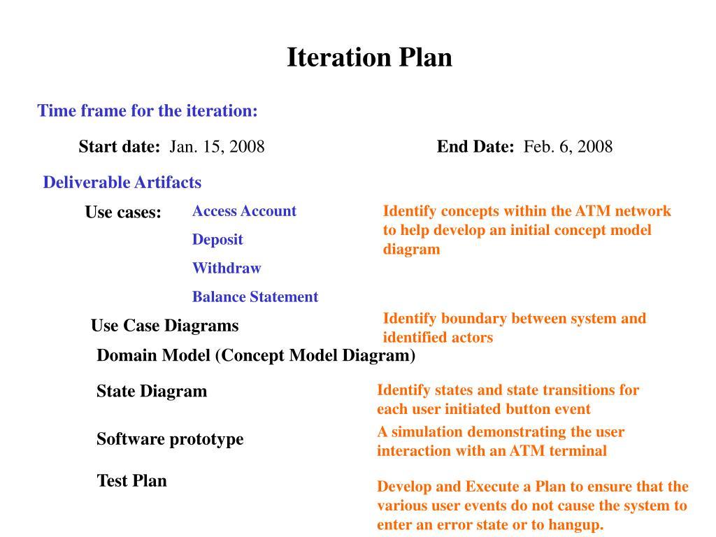 Iteration Plan