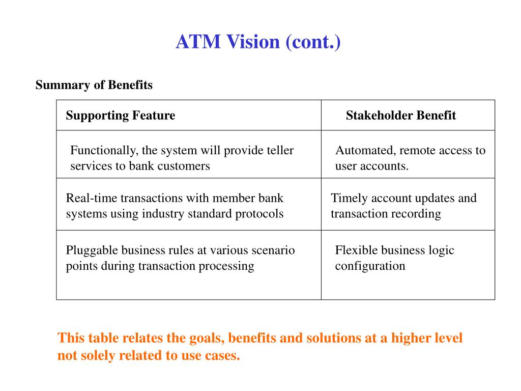 Supporting Feature      Stakeholder Benefit