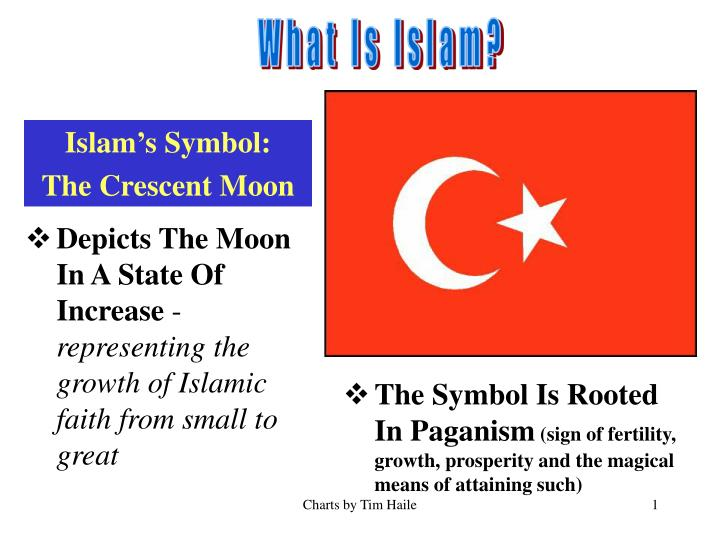 What Is Islam?
