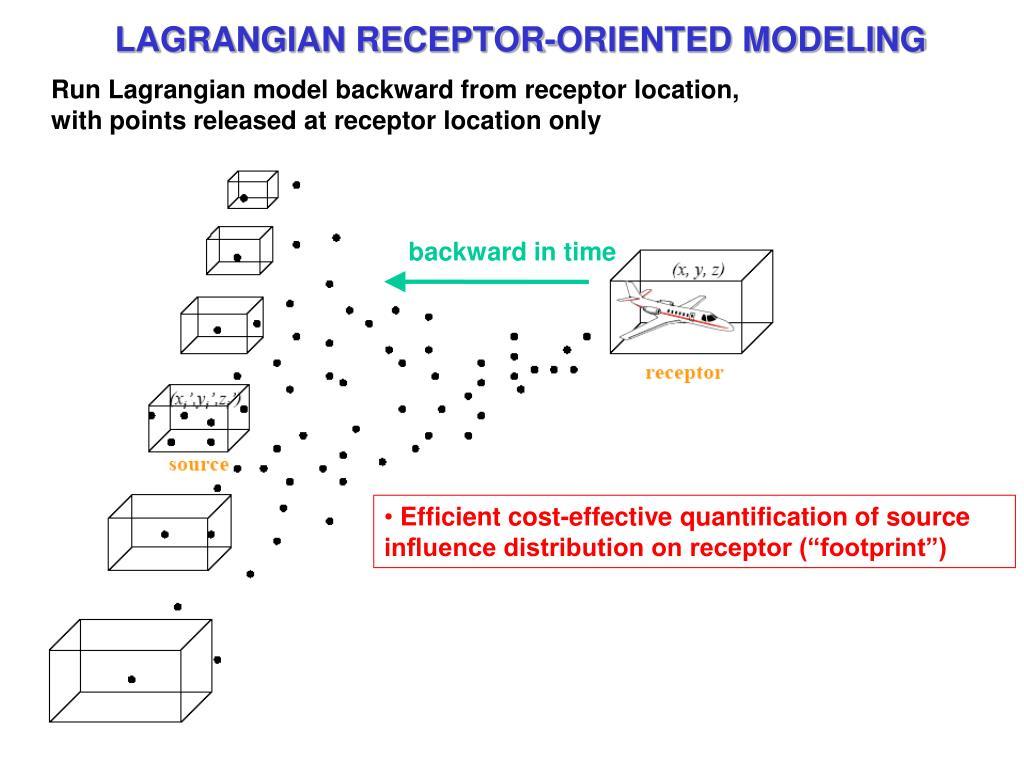 LAGRANGIAN RECEPTOR-ORIENTED MODELING