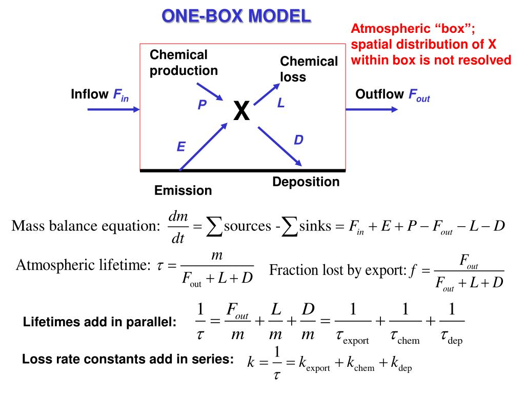 "Atmospheric ""box"";"