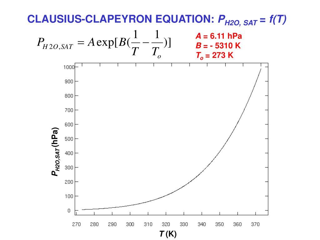 CLAUSIUS-CLAPEYRON EQUATION: