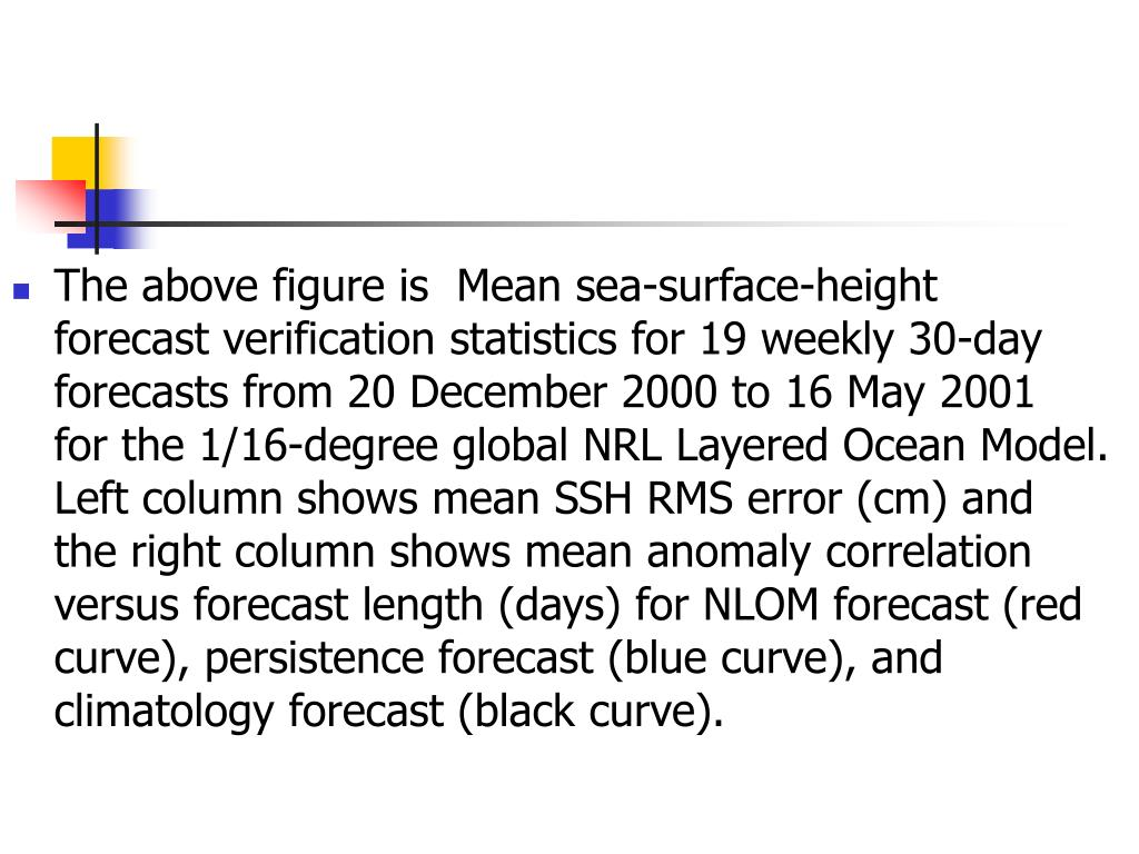 The above figure is  Mean sea-surface-height forecast verification statistics for 19 weekly 30-day forecasts from 20 December 2000 to 16 May 2001 for the 1/16-degree global NRL Layered Ocean Model. Left column shows mean SSH RMS error (cm) and the right column shows mean anomaly correlation versus forecast length (days) for NLOM forecast (red curve), persistence forecast (blue curve), and climatology forecast (black curve).