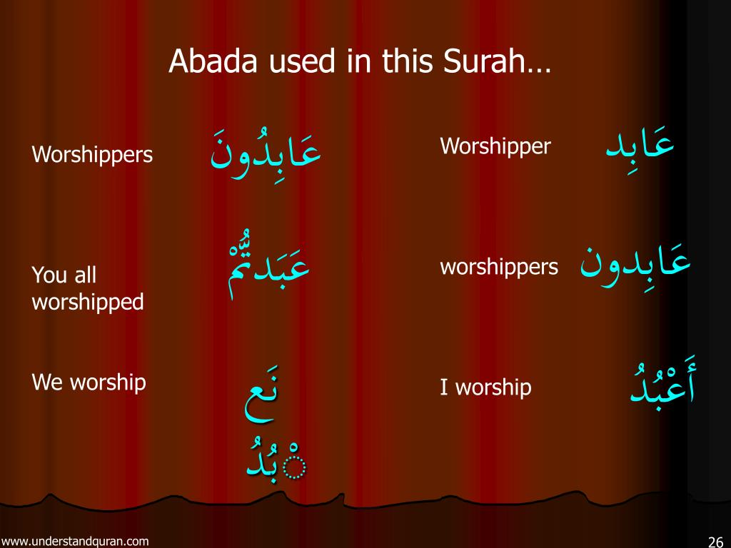 Abada used in this Surah…