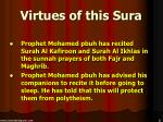 virtues of this sura
