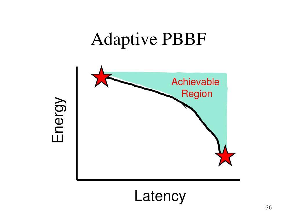 Adaptive PBBF