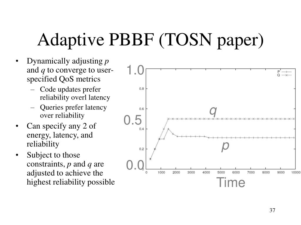 Adaptive PBBF (TOSN paper)