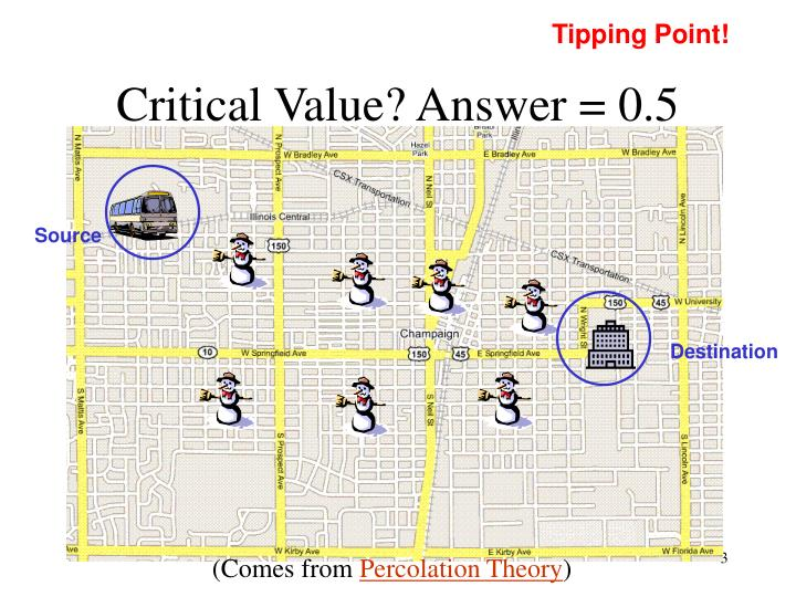 Critical value answer 0 5