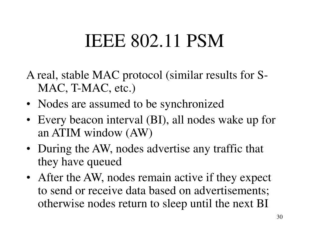 IEEE 802.11 PSM