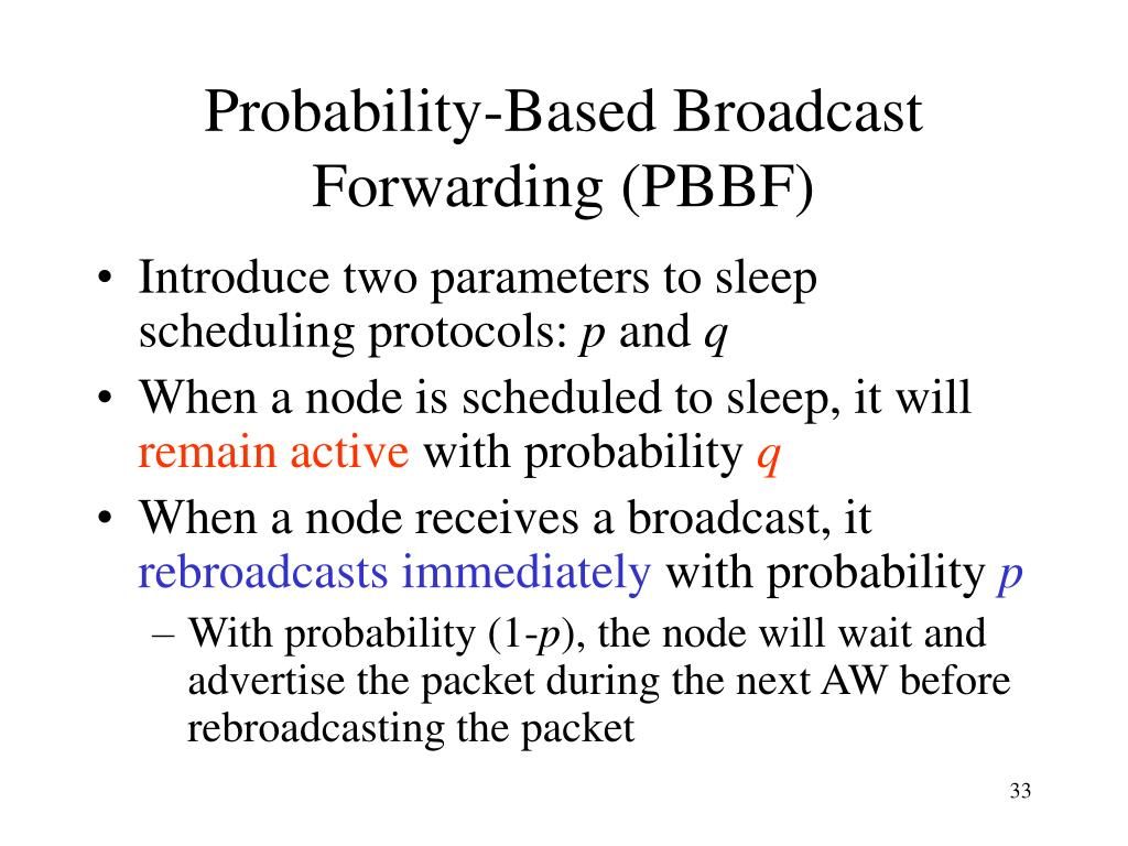 Probability-Based Broadcast Forwarding (PBBF)