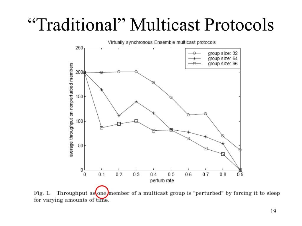 """Traditional"" Multicast Protocols"