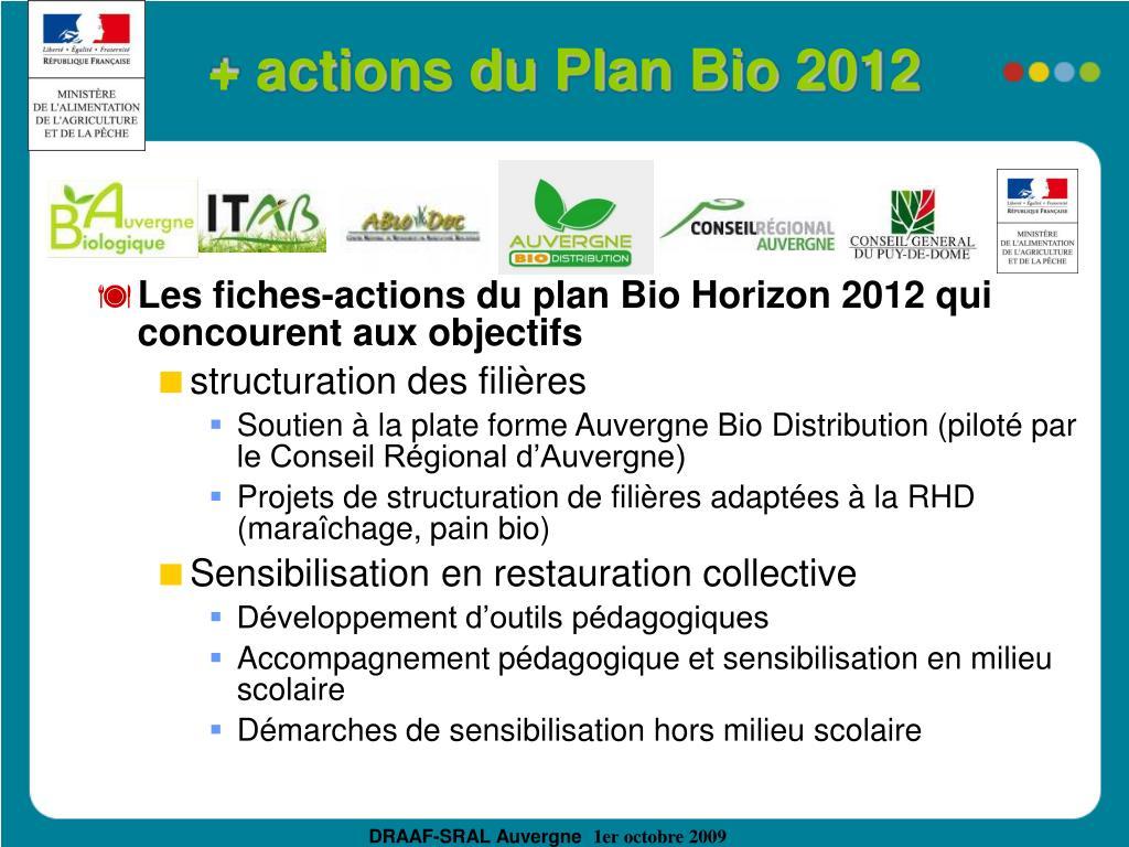 + actions du Plan Bio 2012