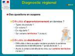 diagnostic r gional