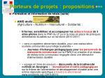 porteurs de projets propositions55