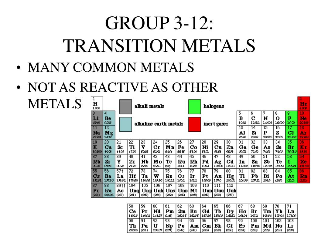 Ppt Atoms And The Periodic Table Chapter Three