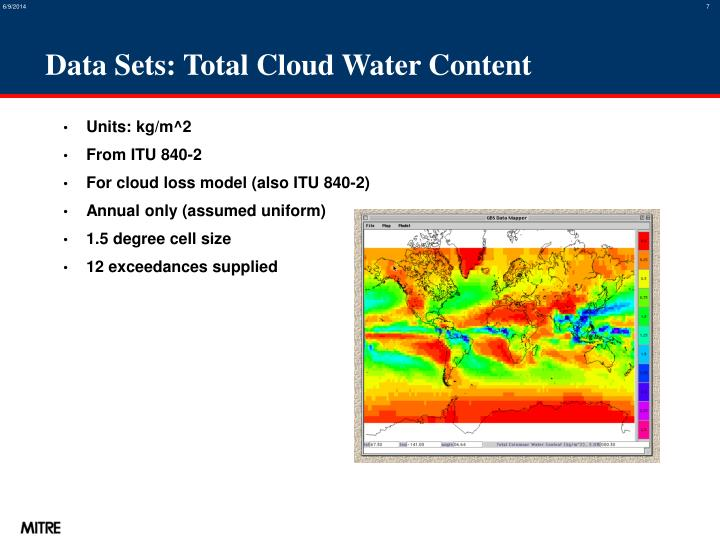 Data Sets: Total Cloud Water Content