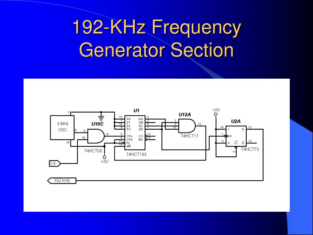 192-KHz Frequency Generator Section