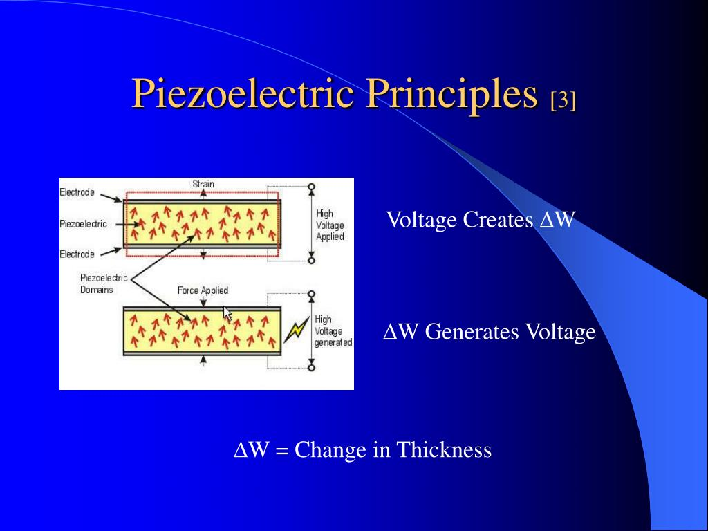 Piezoelectric Principles
