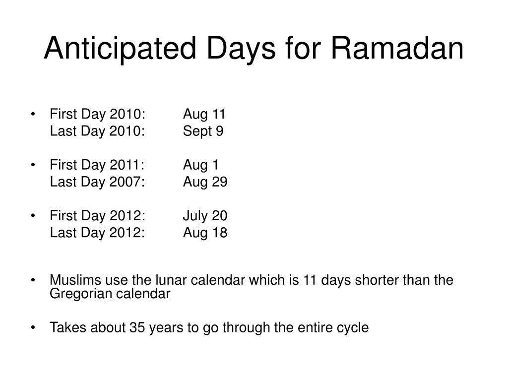 Anticipated Days for Ramadan