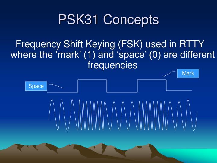 PSK31 Concepts