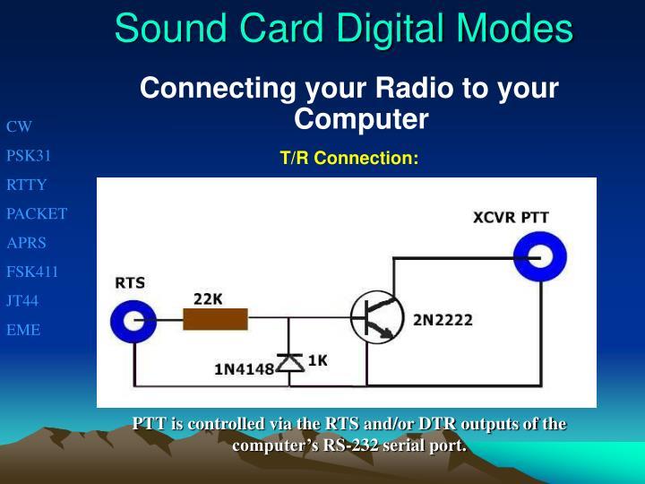 Sound Card Digital Modes