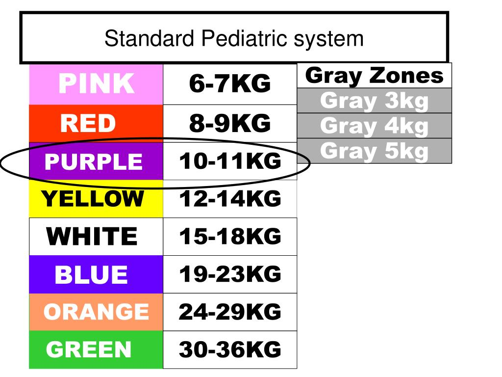 Standard Pediatric system